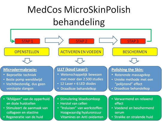 medcos_microskinpolish1